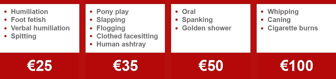 Genre-price